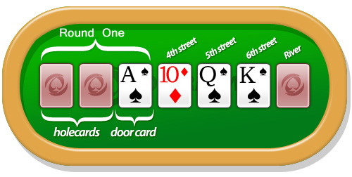 Семикарточный стад лоу покер